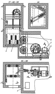 Машинное и блочное помещения оборудованиятиповых лифтов
